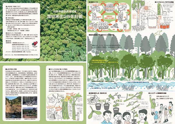 牡鹿半島荻浜湾流域森林再生25年計画
